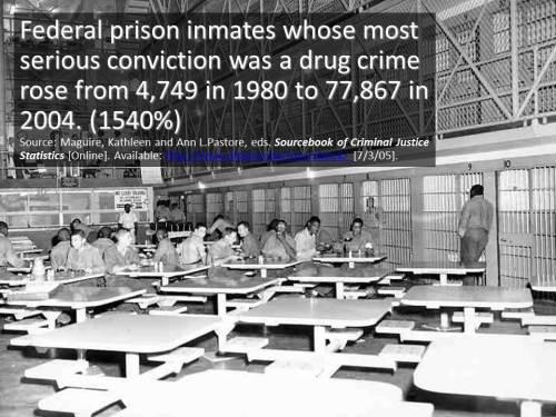 federal inmates
